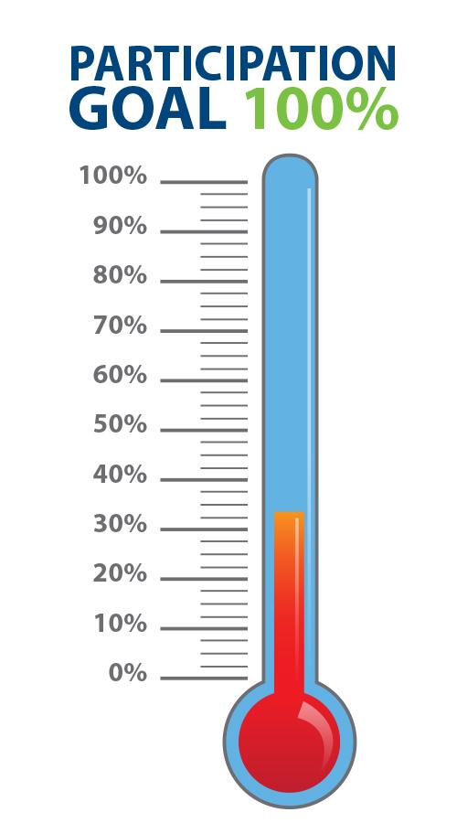 PARTICIPATION GOAL  100%