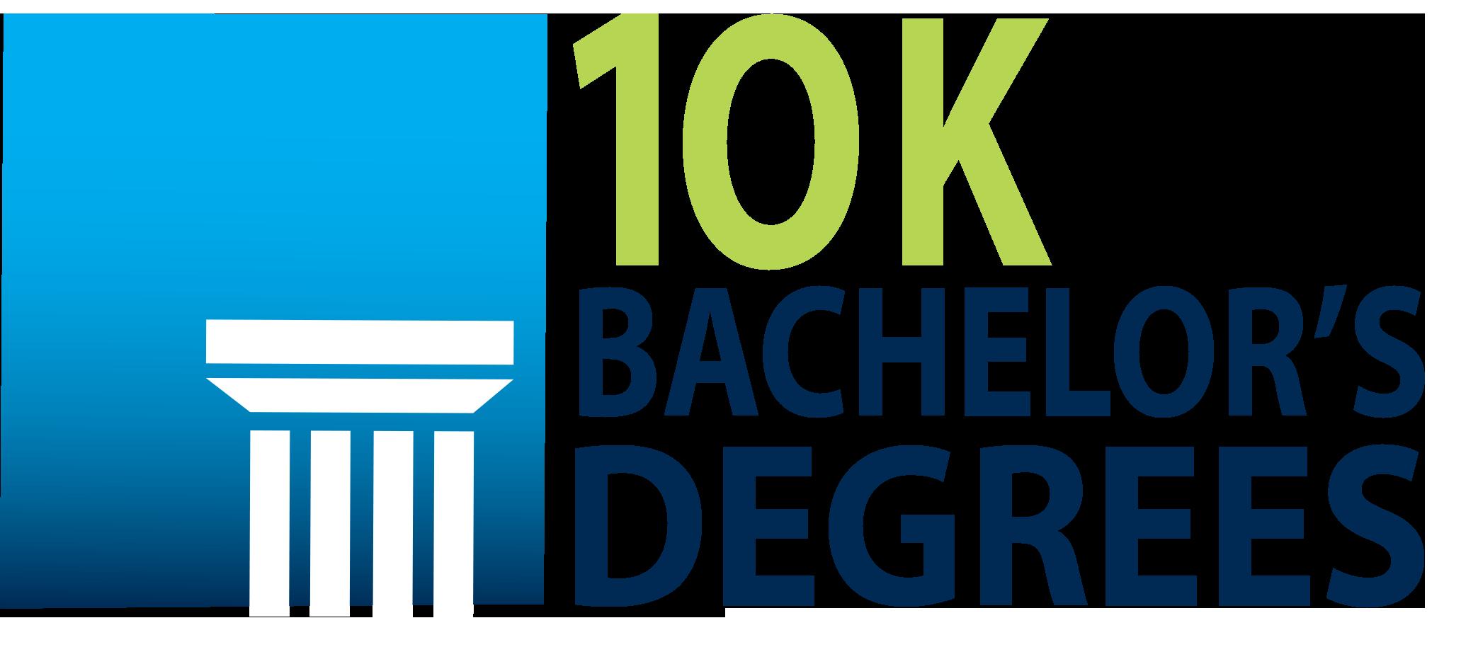 10k Bachelor's Degrees